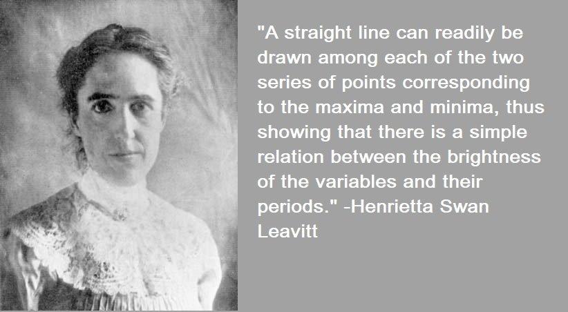 Henrietta Swan Leavitt Quotes
